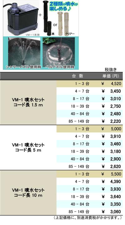 [B2B] 多台数割引表(VM-1噴水セット)