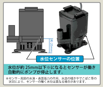 C4SPの水位センサーについて